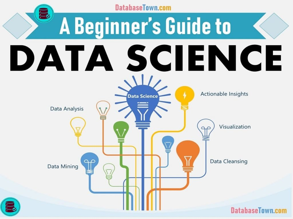 introduction to data science (a beginner's guide)