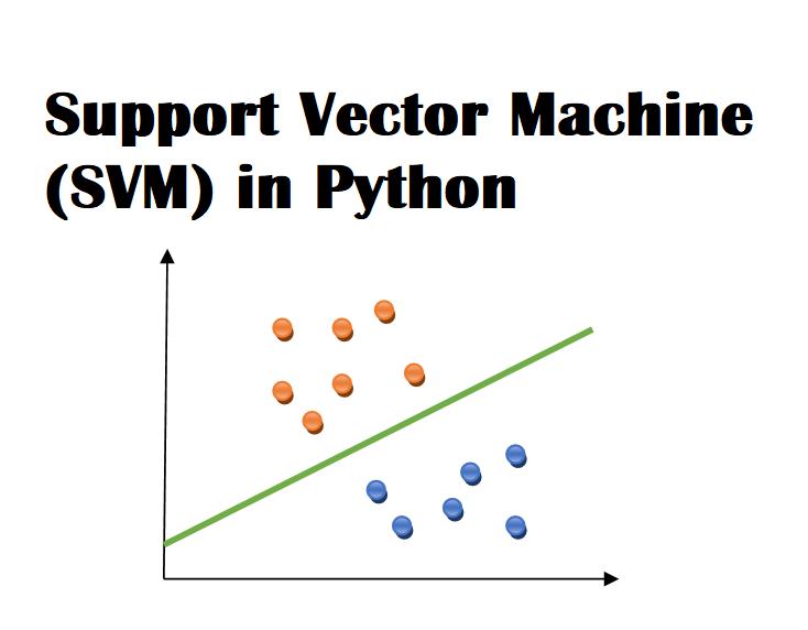 Support Vector Machine (SVM) in Python